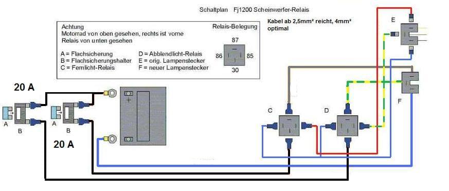 lichtstärke an der effe - Elektrik - FJ 1100/ 1200 Forum